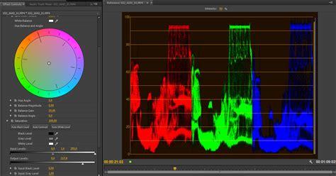 adobe premiere pro video effects plugins free download adobe premiere pro transition plugins download chainprogram