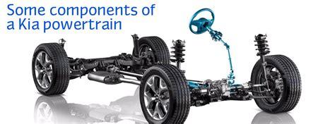Kia Drivetrain Warranty What Does Kia Warranty Cover