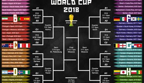 D World Cup 2018 Fifa World Cup 2018 Groups A Thru D Nuts And Bolts Sports