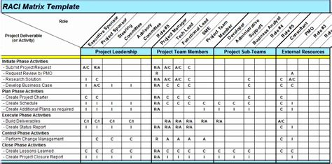 10 Raci Template Excel Free Exceltemplates Exceltemplates Raci Template Excel Free