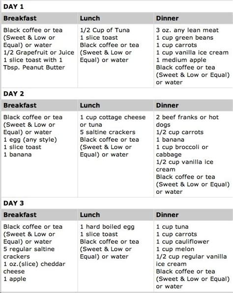 3 Day Detox Diet Lose 10 Lbs by 3 Day Diet Up Jump Start Your Diet Lose Up To 10 Lbs In