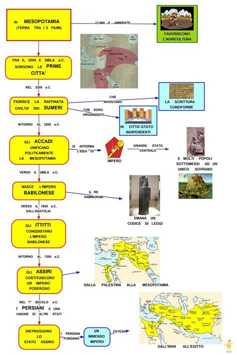 i persiani mappa concettuale mesopotamia