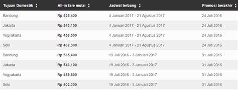 Tiket Pesawat Promo Bali tenarkan