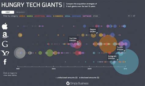 Desain Web Elemen Keren Dan Interaktif Cd sky desain inspirasi infografis keren menggunakan gambar