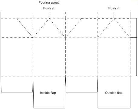 Milk Carton Box Template Corrugated And Folding Carton Box Templates Milk Box Template