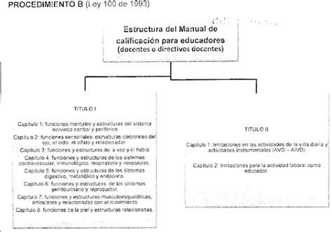 decreto 1075 del ao 2015 tablas salarial docentes decreto 1278