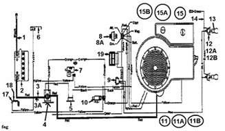 verkabelung le columbia rasentraktoren 112 910 n 133i470e626 1993