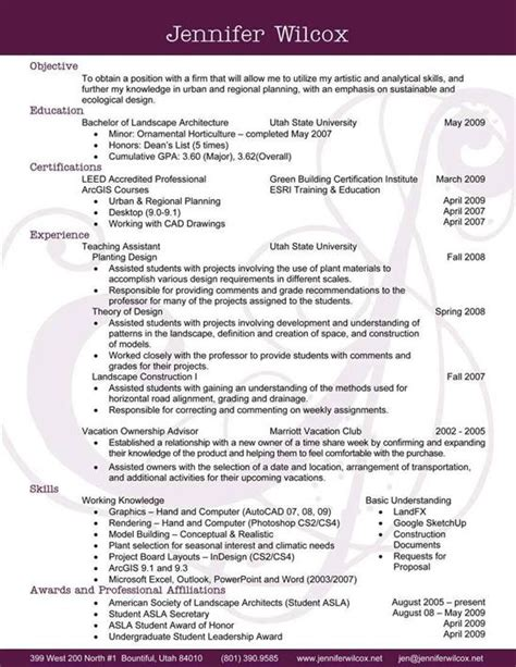 Achievements For Resume by Achievement Resume