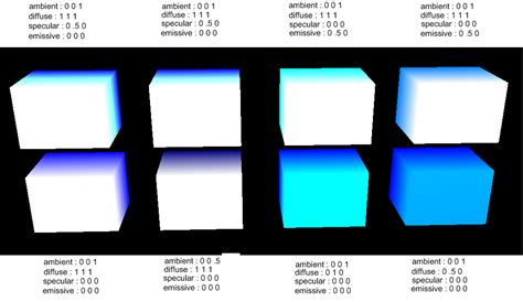 Ambient Light Definition by Ambient Diffuse Emissive And Specular Colors Some