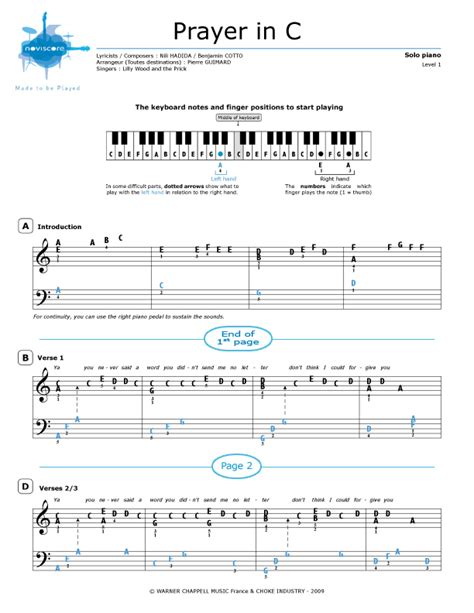 Tutorial Piano Prayer In C | piano sheet music prayer in c lilly wood and the prick