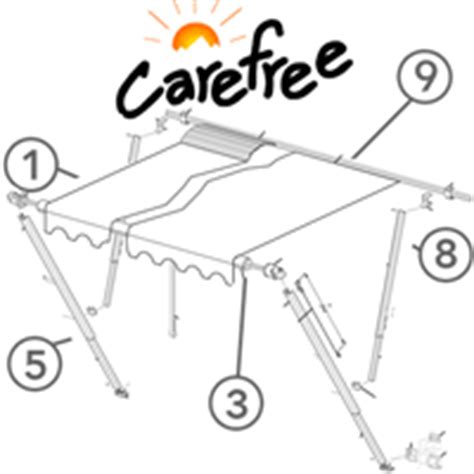 Carefree Awning Spare Parts by Caravansplus Caravan Awning Diagrams Available Parts