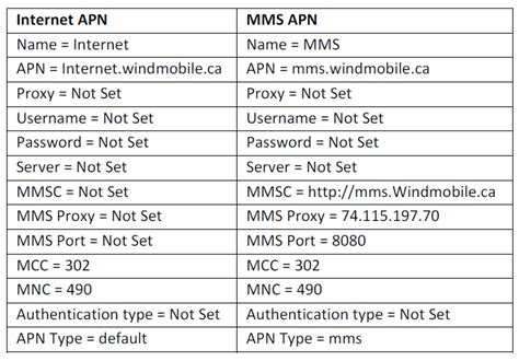 net10 apn settings for android net10 vpn settings proxy for