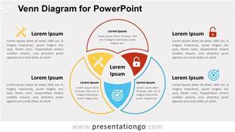 powerpoint venn diagram template venn diagram for powerpoint presentationgo