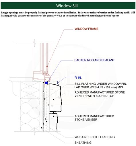 Window Sill Detail Termite Ditch Witch Wiring Diagram Wiring Diagram Images