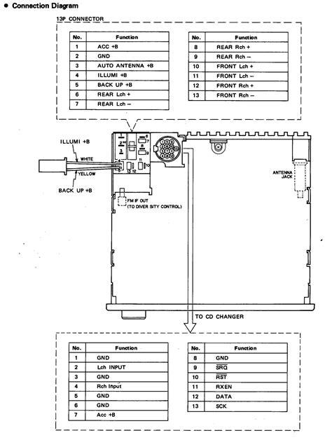 bose wiring diagram squished me nissan bose car stereo wiring wiring diagram portal