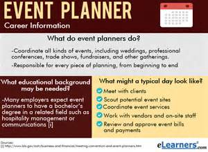 Event Planners What Do Event Planners Do Elearners