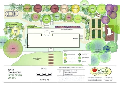 Permaculture Garden Layout Funky Permaculture Designs By Veg