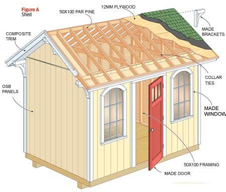 layout of a wendy house free wendy house plans south africa home deco plans
