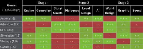game dev tycoon slider percentage mod steam community guide game dev tycoon espa 209 ol