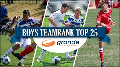 Top Drawer Soccer Rankings by Club Soccer College Soccer Club Soccer Scores
