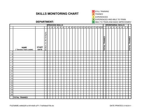 Skill Matrix Template Free Download Aashe Skill Template