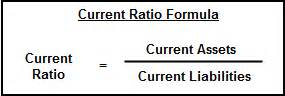 Credit Ratio Formula A Student S Insights From Ithaca