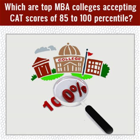 Mba Colleges Percentile by Top Mba Colleges Accepting Cat Scores Of 85 To 100 Percentile