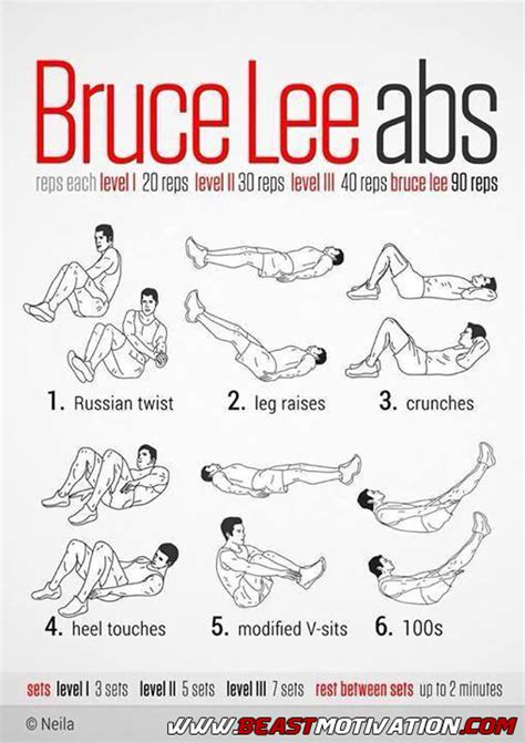beast motivation bruce abs workout