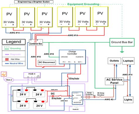 Energy Saving Typical Solar Panel Installation Diagram