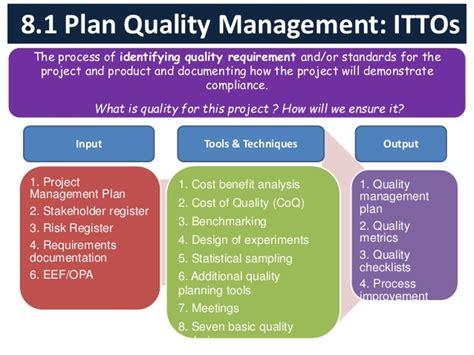 design quality management project management archives construction field