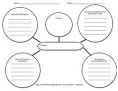 biography graphic organizer middle school biography research on pinterest biography wax museum