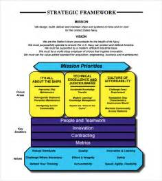 strategic business planning template 8 strategic business plan templates free