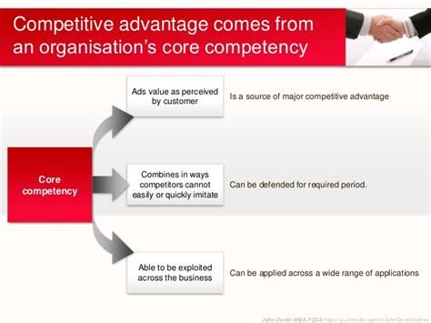 Competitive Advantage Mba by Strategic Positioning And Performance Measurement
