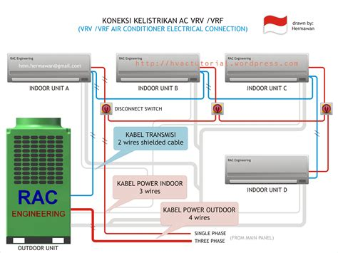 vrv or vrf electrical connection hermawan s