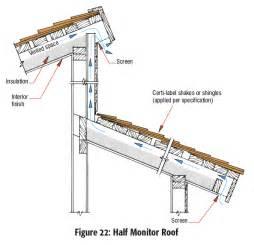 Steering Wheel Shakes Cold Weather Roof Manual Cedar Shake And Shingle Bureau