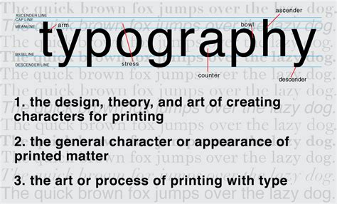 Typography Typography Definition Revised