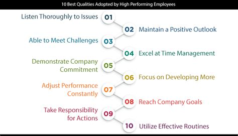 Qualities Of A Employee by 10 Best Qualities Adopted By High Performing Employees Etech
