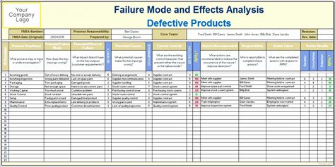 7 Fmea Template Excel Exceltemplates Exceltemplates Failure Mode And Effects Analysis Template