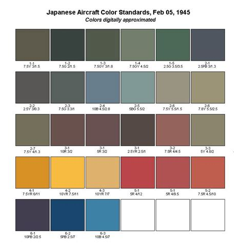 color standards ww2 japanese aircraft japaneseaircraft color standards