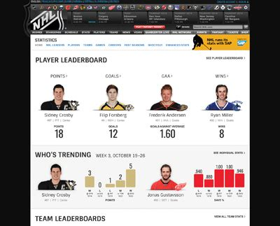 Reset Online Stats Nhl 15 | nhl redesigns stats presentation sportsbusiness daily