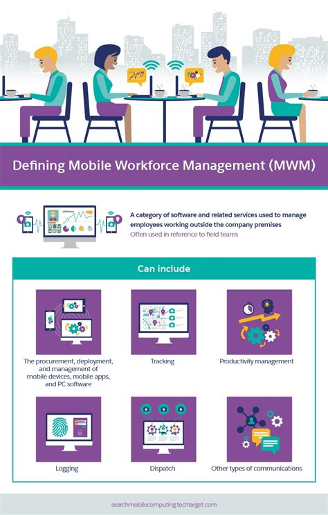 mobile workforce your sure mobile workforce management sheet