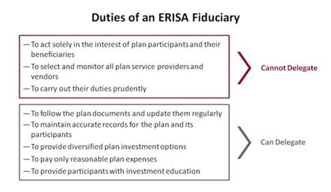 erisa section 3 erisa section 3 14 28 images ii 10 4 limited liability