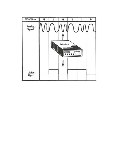 Electronic Mail Amedd Computer Literacy Ii