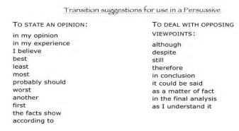Transition Words For Argumentative Essays by Mrs Swanda S Writing Resources Persuasive Words And Phrases