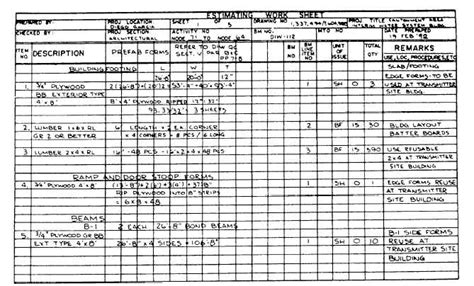 figure 9 2 typical estimating work sheet