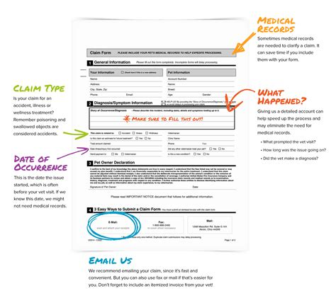 Invoice Intimation Letter claim intimation form for health best free home