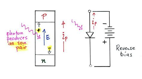 a note on photodiode lecture 25 ground based optical observations of lightning
