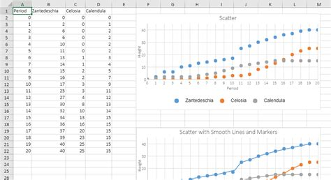 Javascript Spreadsheet by Net And Javascript Spreadsheet And Grid Components Spread