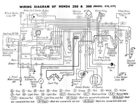 peugeot 307 horn wiring diagram style by modernstork