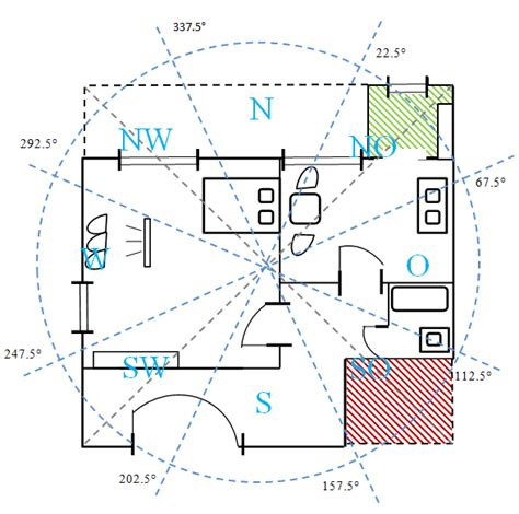 feng shui floor plans how missing areas in your floor jenny s feng shui feng shui bagua missing spaces and corners